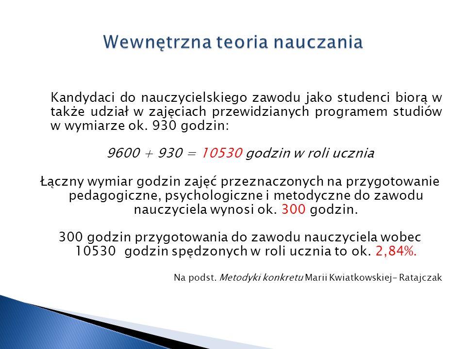 Kandydaci do nauczycielskiego zawodu jako studenci biorą w także udział w zajęciach przewidzianych programem studiów w wymiarze ok. 930 godzin: 9600 +