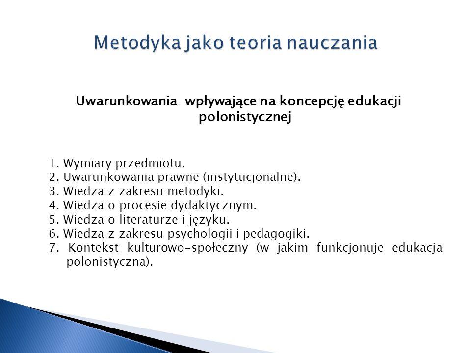 Uwarunkowania wpływające na koncepcję edukacji polonistycznej 1. Wymiary przedmiotu. 2. Uwarunkowania prawne (instytucjonalne). 3. Wiedza z zakresu me