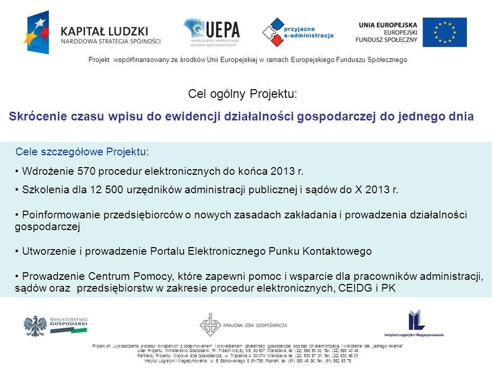 Program Szkoleń UEPA Ćwiczenia na środowiskach testowych: CEIDG PPK + Centrum Pomocy ePUAP + Profil Zaufany Procedury realizowane elektronicznie Podpis elektroniczny Dyrektywa usługowa i polskie ustawodawstwo