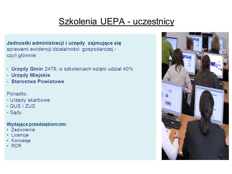 Szkolenia UEPA - uczestnicy Jednostki administracji i urzędy zajmujące się sprawami ewidencji działalności gospodarczej - czyli głównie: -Urzędy Gmin