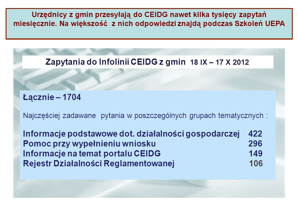Urzędnicy z gmin przesyłają do CEIDG nawet kilka tysięcy zapytań miesięcznie. Na większość z nich odpowiedzi znajdą podczas Szkoleń UEPA Zapytania do