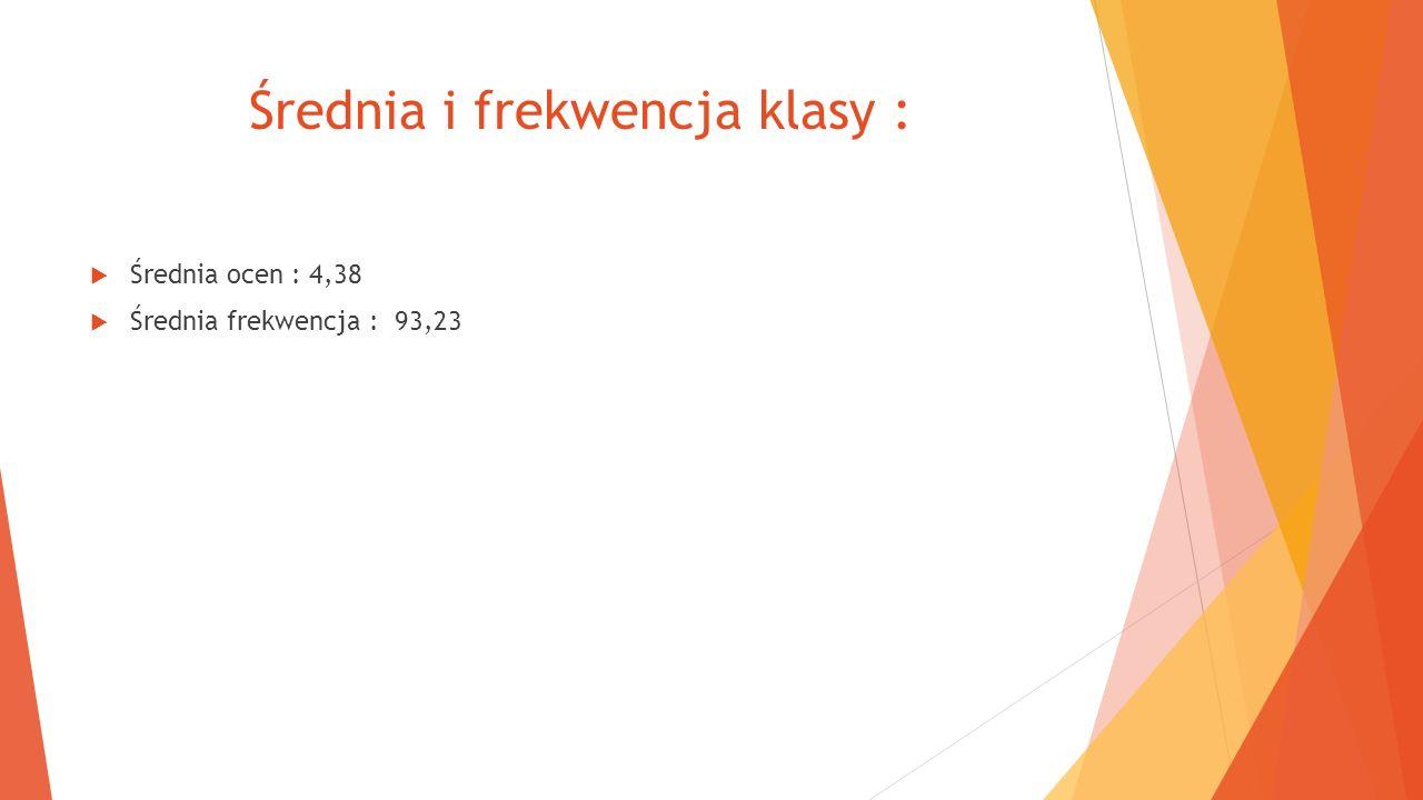 Średnia i frekwencja klasy : Średnia ocen : 4,38 Średnia frekwencja : 93,23
