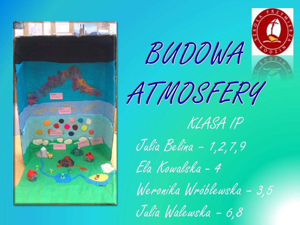 KLASA IP Julia Belina – 1,2,7,9 Ela Kowalska - 4 Weronika Wróblewska – 3,5 Julia Walewska – 6,8
