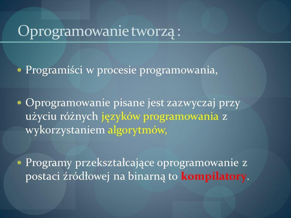 Oprogramowanie tworzą : Programiści w procesie programowania, Oprogramowanie pisane jest zazwyczaj przy użyciu różnych języków programowania z wykorzy