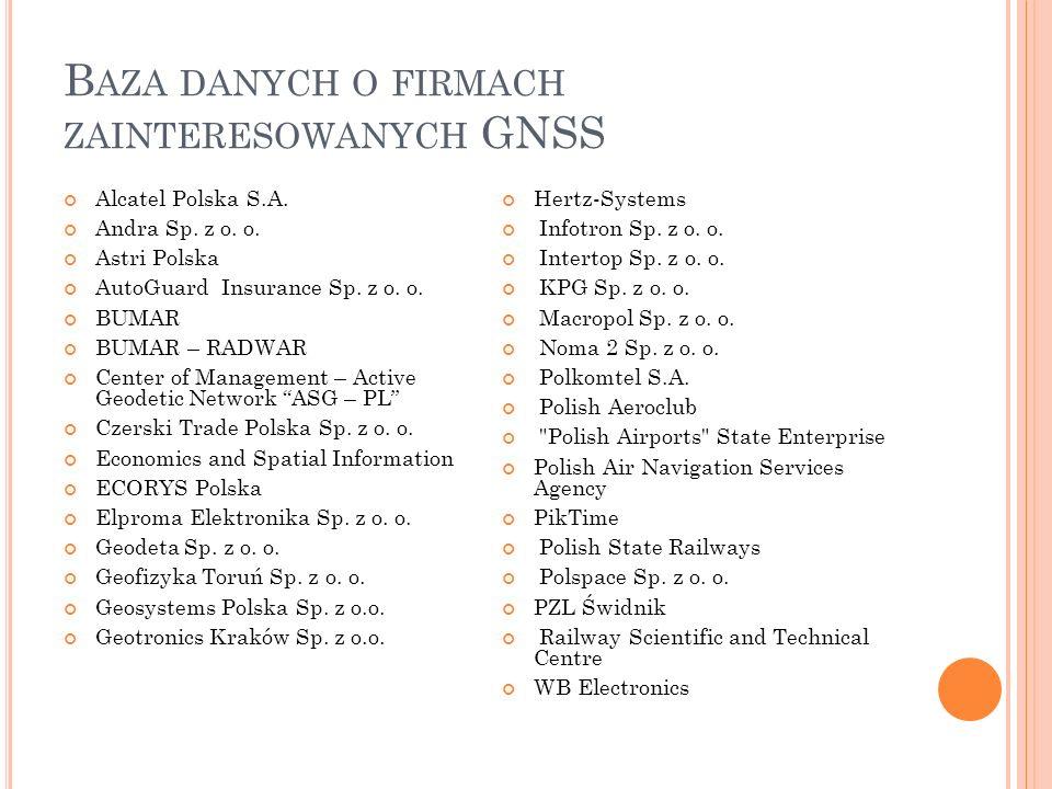 B AZA DANYCH O FIRMACH ZAINTERESOWANYCH GNSS Alcatel Polska S.A.