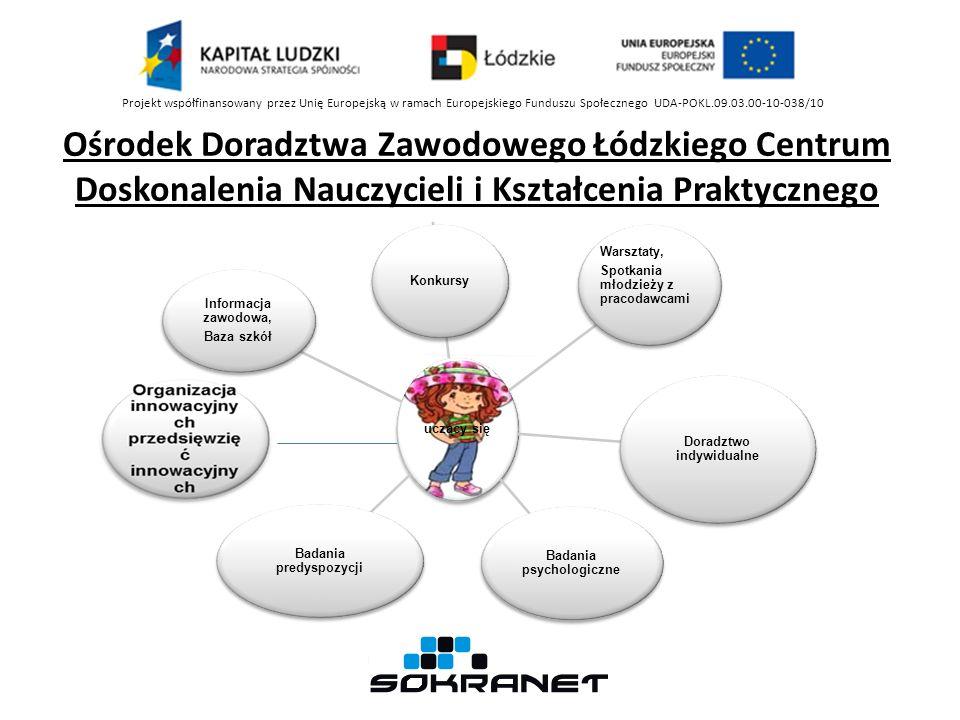 Ośrodek Doradztwa Zawodowego Łódzkiego Centrum Doskonalenia Nauczycieli i Kształcenia Praktycznego Projekt współfinansowany przez Unię Europejską w ra