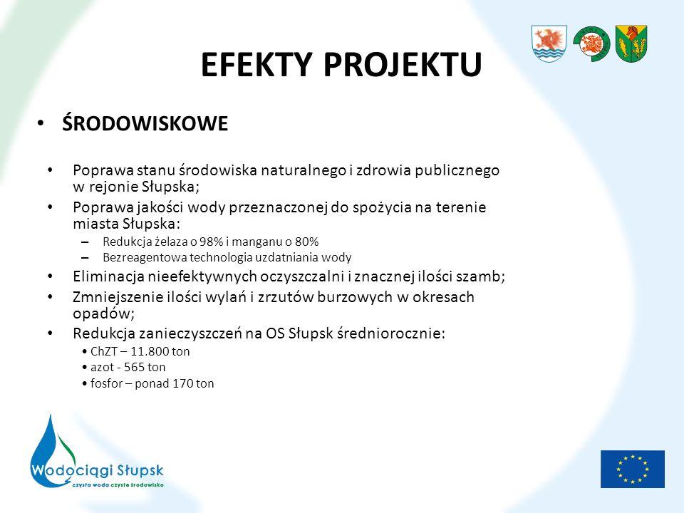 EFEKTY PROJEKTU ŚRODOWISKOWE Poprawa stanu środowiska naturalnego i zdrowia publicznego w rejonie Słupska; Poprawa jakości wody przeznaczonej do spoży