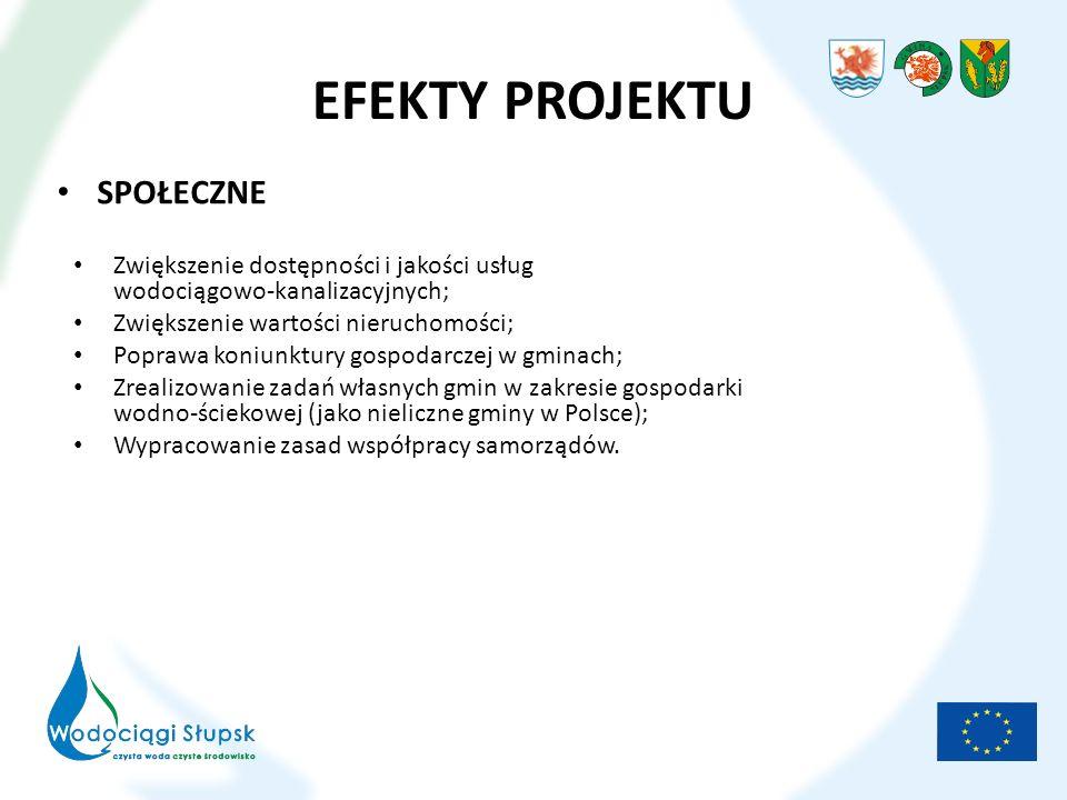 EFEKTY PROJEKTU SPOŁECZNE Zwiększenie dostępności i jakości usług wodociągowo-kanalizacyjnych; Zwiększenie wartości nieruchomości; Poprawa koniunktury gospodarczej w gminach; Zrealizowanie zadań własnych gmin w zakresie gospodarki wodno-ściekowej (jako nieliczne gminy w Polsce); Wypracowanie zasad współpracy samorządów.