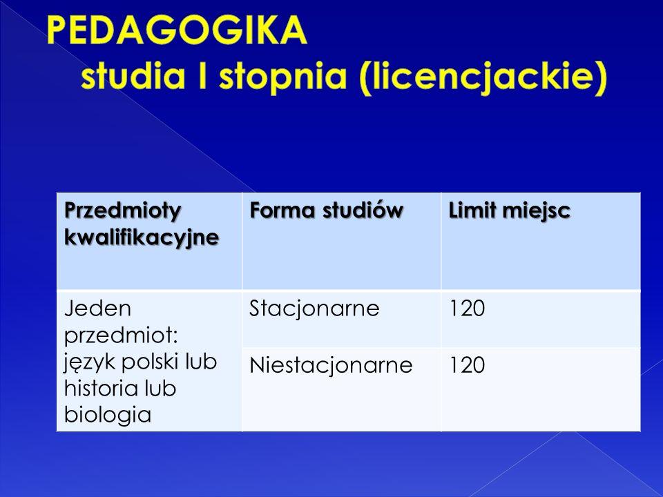 Przedmioty kwalifikacyjne Forma studiów Limit miejsc Jeden przedmiot: język polski lub historia lub biologia Stacjonarne120 Niestacjonarne120