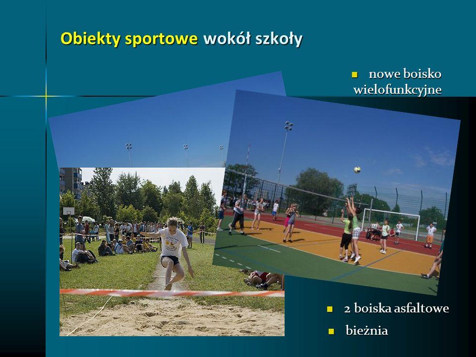 Obiekty sportowe wokół szkoły bieżnia bieżnia 2 boiska asfaltowe 2 boiska asfaltowe nowe boisko wielofunkcyjne nowe boisko wielofunkcyjne
