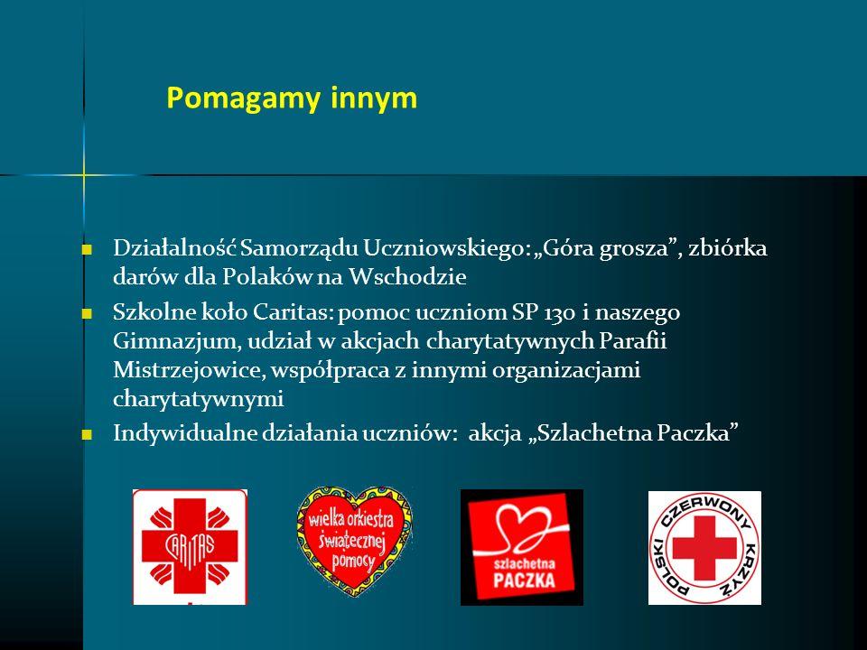 Pomagamy innym Działalność Samorządu Uczniowskiego: Góra grosza, zbiórka darów dla Polaków na Wschodzie Szkolne koło Caritas: pomoc uczniom SP 130 i n