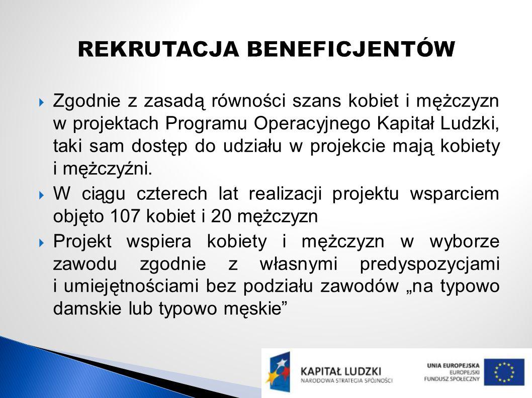 Zgodnie z zasadą równości szans kobiet i mężczyzn w projektach Programu Operacyjnego Kapitał Ludzki, taki sam dostęp do udziału w projekcie mają kobiety i mężczyźni.