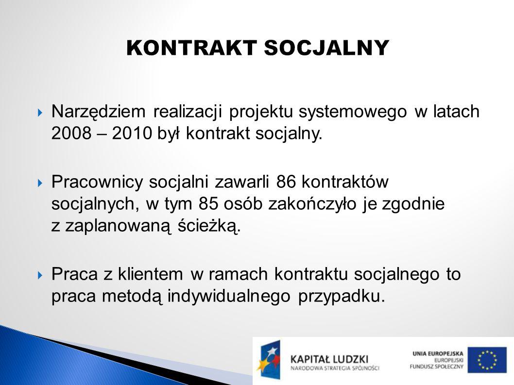 Narzędziem realizacji projektu systemowego w latach 2008 – 2010 był kontrakt socjalny.