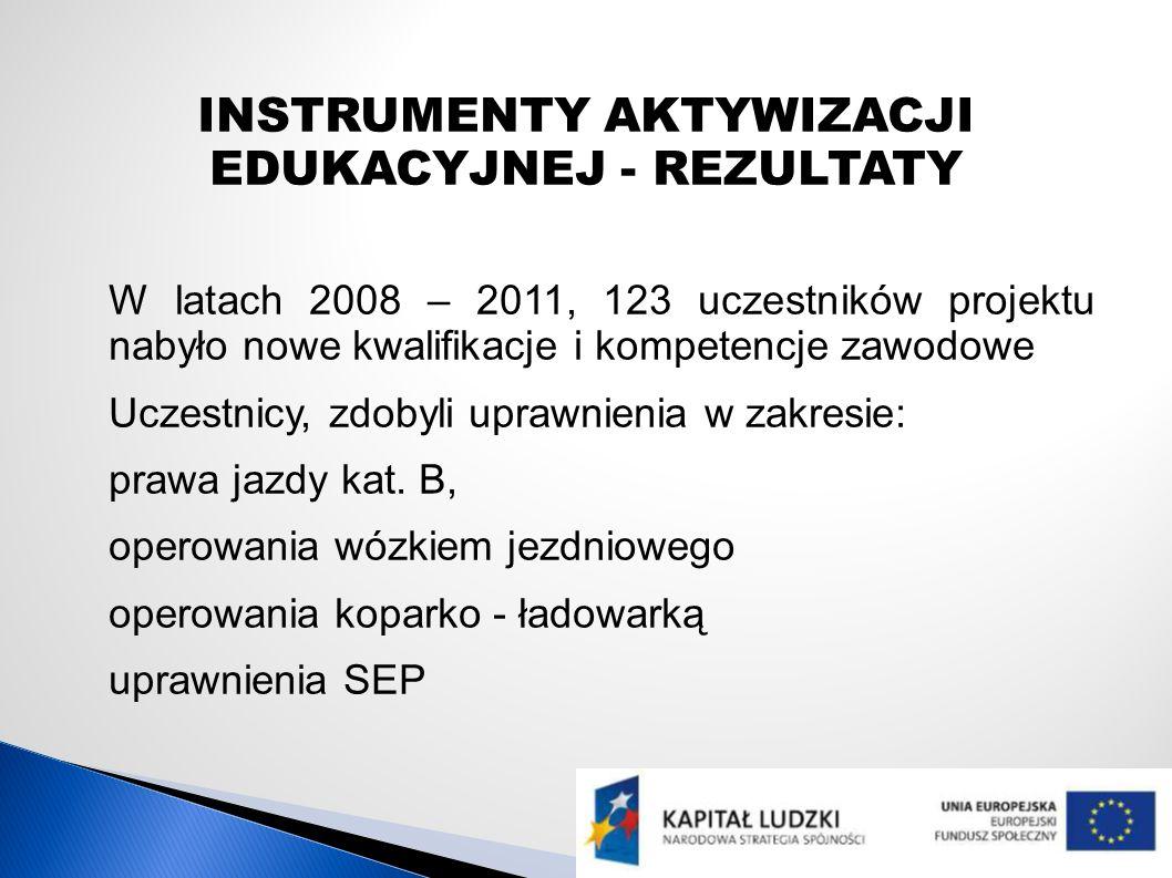 INSTRUMENTY AKTYWIZACJI EDUKACYJNEJ - REZULTATY W latach 2008 – 2011, 123 uczestników projektu nabyło nowe kwalifikacje i kompetencje zawodowe Uczestnicy, zdobyli uprawnienia w zakresie: prawa jazdy kat.