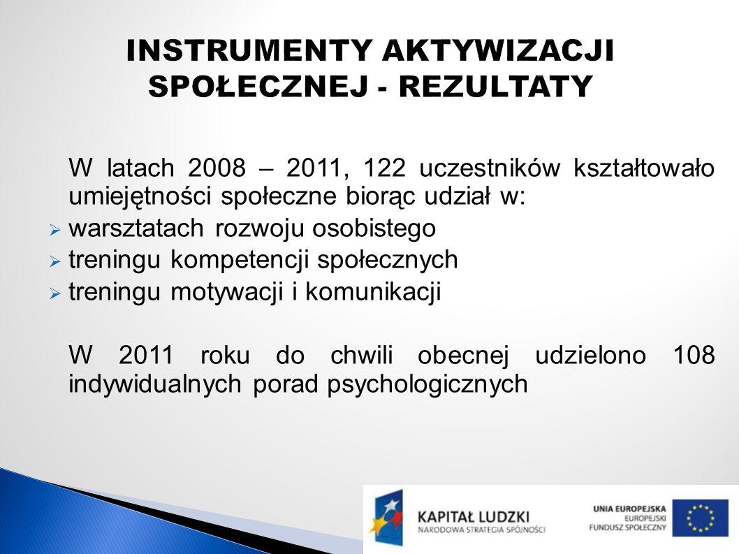 W latach 2008 – 2011, 122 uczestników kształtowało umiejętności społeczne biorąc udział w: warsztatach rozwoju osobistego treningu kompetencji społecznych treningu motywacji i komunikacji W 2011 roku do chwili obecnej udzielono 108 indywidualnych porad psychologicznych