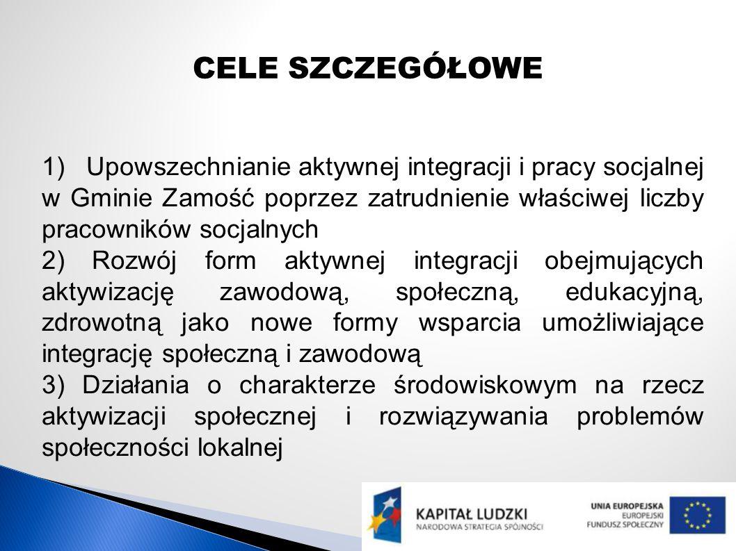1) Upowszechnianie aktywnej integracji i pracy socjalnej w Gminie Zamość poprzez zatrudnienie właściwej liczby pracowników socjalnych 2) Rozwój form aktywnej integracji obejmujących aktywizację zawodową, społeczną, edukacyjną, zdrowotną jako nowe formy wsparcia umożliwiające integrację społeczną i zawodową 3) Działania o charakterze środowiskowym na rzecz aktywizacji społecznej i rozwiązywania problemów społeczności lokalnej CELE SZCZEGÓŁOWE