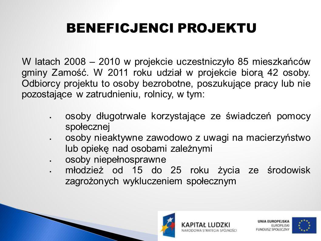 BENEFICJENCI PROJEKTU W latach 2008 – 2010 w projekcie uczestniczyło 85 mieszkańców gminy Zamość.