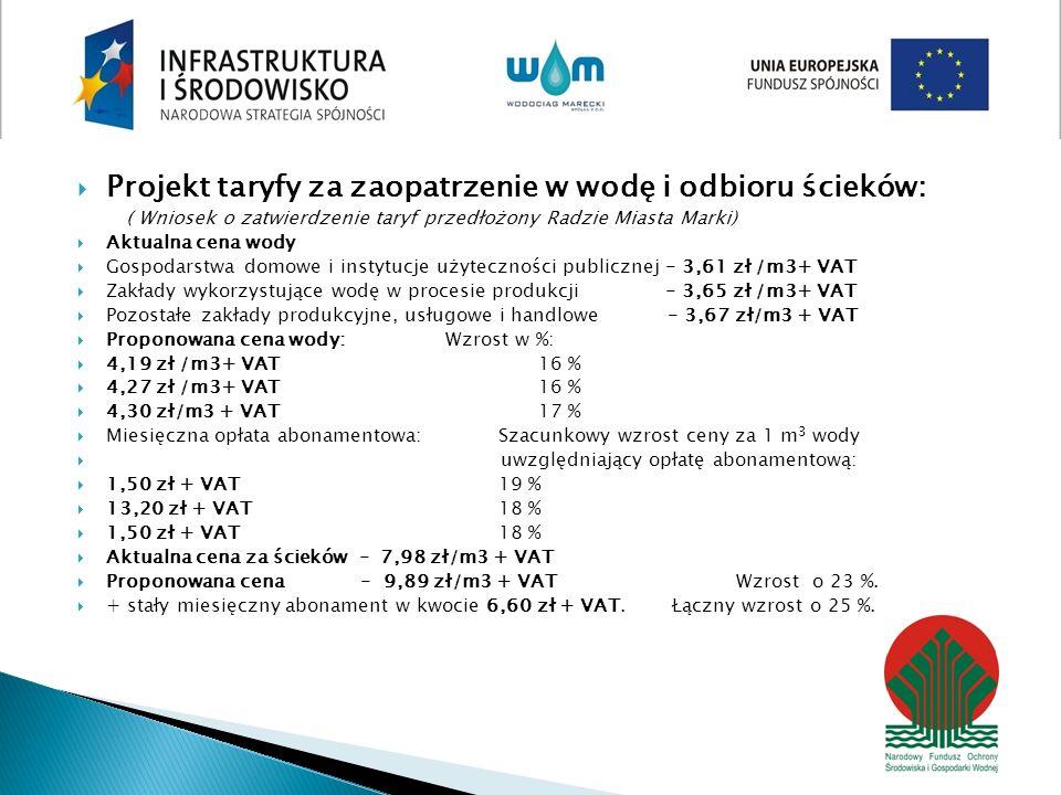 Projekt taryfy za zaopatrzenie w wodę i odbioru ścieków: ( Wniosek o zatwierdzenie taryf przedłożony Radzie Miasta Marki) Aktualna cena wody Gospodarstwa domowe i instytucje użyteczności publicznej - 3,61 zł /m3+ VAT Zakłady wykorzystujące wodę w procesie produkcji - 3,65 zł /m3+ VAT Pozostałe zakłady produkcyjne, usługowe i handlowe - 3,67 zł/m3 + VAT Proponowana cena wody: Wzrost w %: 4,19 zł /m3+ VAT 16 % 4,27 zł /m3+ VAT 16 % 4,30 zł/m3 + VAT 17 % Miesięczna opłata abonamentowa: Szacunkowy wzrost ceny za 1 m 3 wody uwzględniający opłatę abonamentową: 1,50 zł + VAT 19 % 13,20 zł + VAT 18 % 1,50 zł + VAT 18 % Aktualna cena za ścieków - 7,98 zł/m3 + VAT Proponowana cena - 9,89 zł/m3 + VAT Wzrost o 23 %.