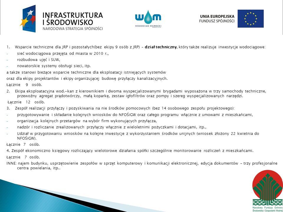 1. Wsparcie techniczne dla JRP i pozostałych(bez ekipy 9 osób z JRP) – dział techniczny, który także realizuje inwestycje wodociągowe: - sieć wodociąg