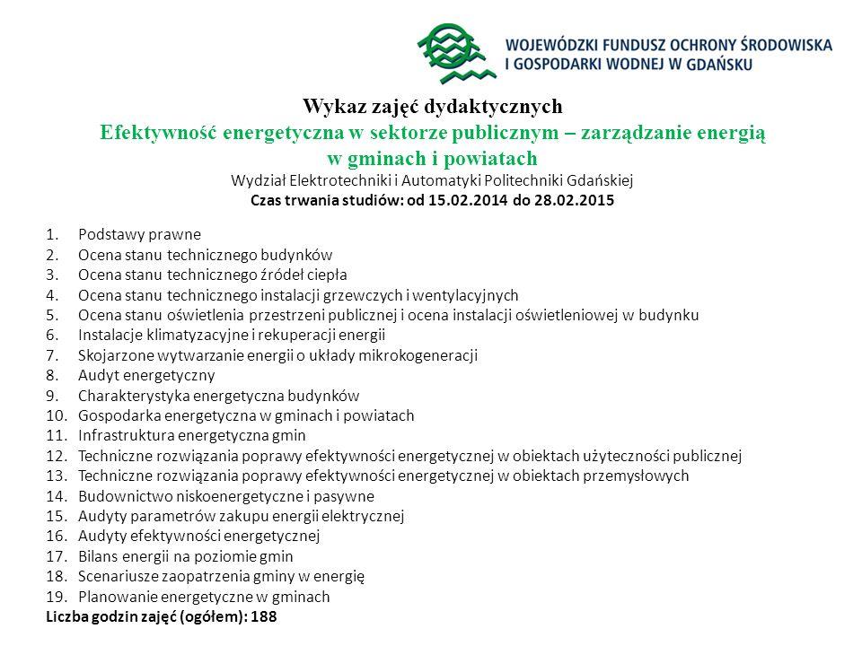 Wykaz zajęć dydaktycznych Efektywność energetyczna w sektorze publicznym – zarządzanie energią w gminach i powiatach Wydział Elektrotechniki i Automat