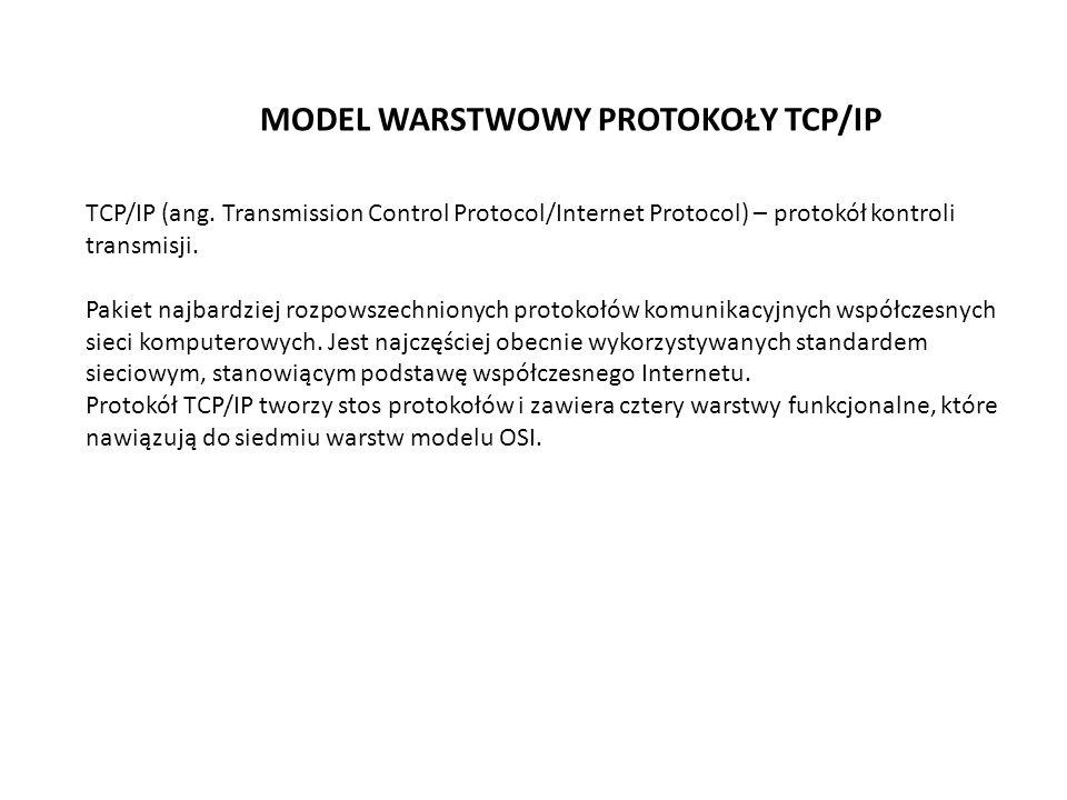 MODEL WARSTWOWY PROTOKOŁY TCP/IP TCP/IP (ang. Transmission Control Protocol/Internet Protocol) – protokół kontroli transmisji. Pakiet najbardziej rozp