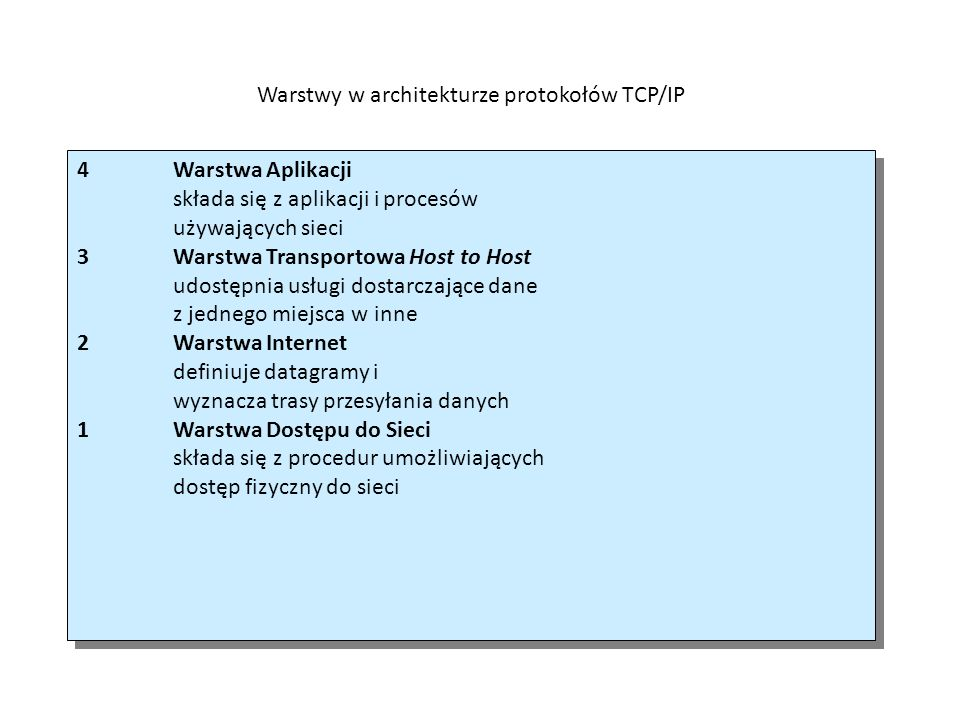 Warstwy w architekturze protokołów TCP/IP 4Warstwa Aplikacji składa się z aplikacji i procesów używających sieci 3Warstwa Transportowa Host to Host ud