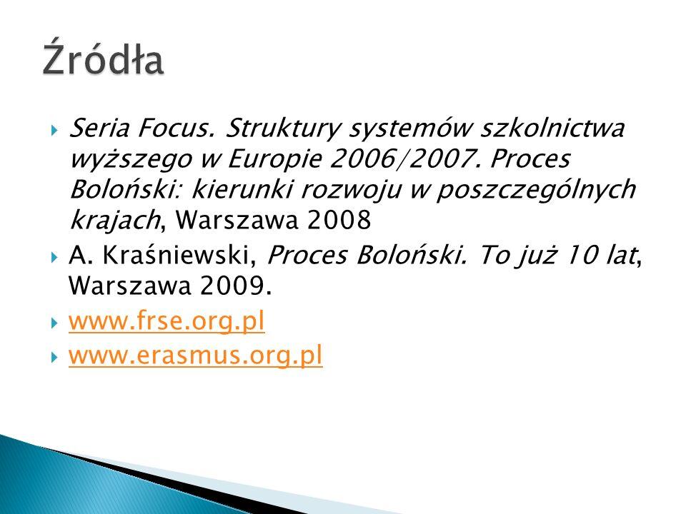 Seria Focus. Struktury systemów szkolnictwa wyższego w Europie 2006/2007. Proces Boloński: kierunki rozwoju w poszczególnych krajach, Warszawa 2008 A.