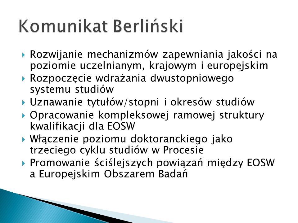 Rozwijanie mechanizmów zapewniania jakości na poziomie uczelnianym, krajowym i europejskim Rozpoczęcie wdrażania dwustopniowego systemu studiów Uznawa
