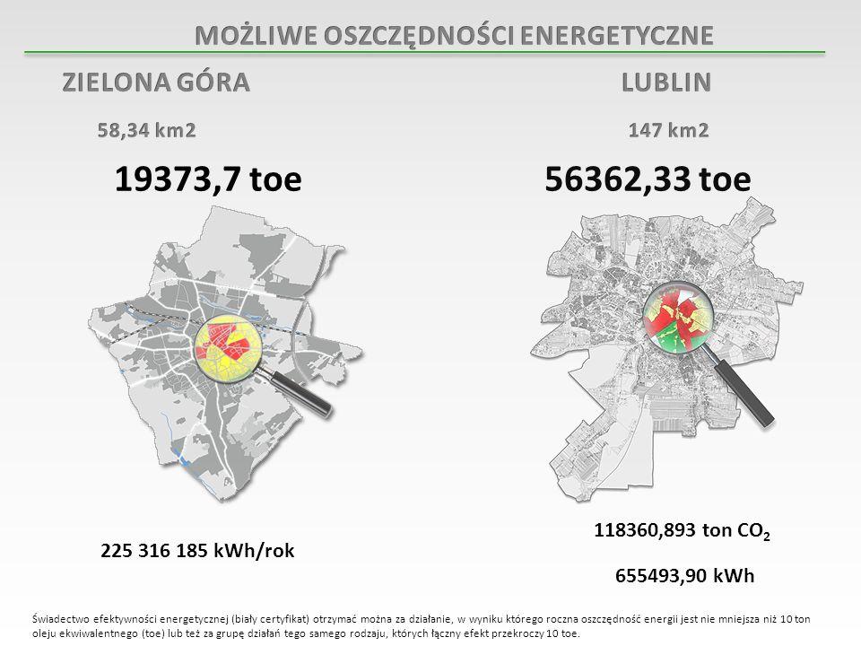 19373,7 toe56362,33 toe 655493,90 kWh 118360,893 ton CO 2 225 316 185 kWh/rok Świadectwo efektywności energetycznej (biały certyfikat) otrzymać można