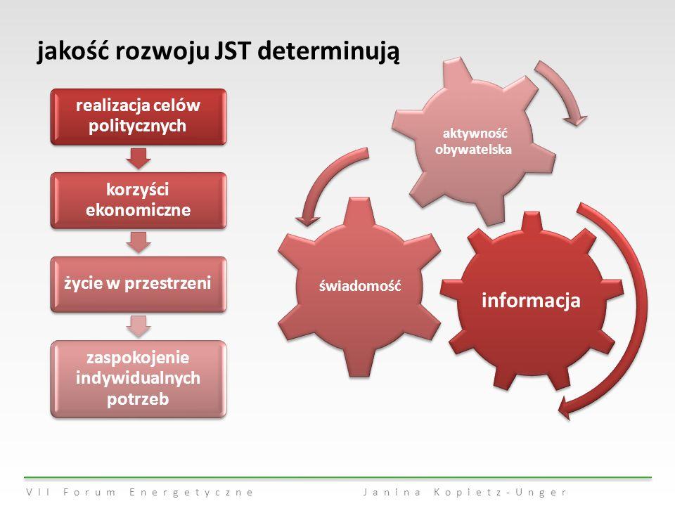 VII Forum EnergetyczneJanina Kopietz-Unger jakość rozwoju JST determinują informacja świadomość aktywność obywatelska realizacja celów politycznych ko
