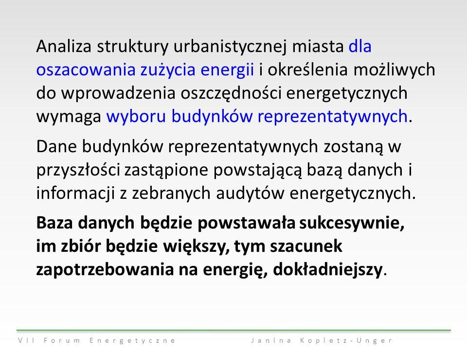VII Forum EnergetyczneJanina Kopietz-Unger Analiza struktury urbanistycznej miasta dla oszacowania zużycia energii i określenia możliwych do wprowadze
