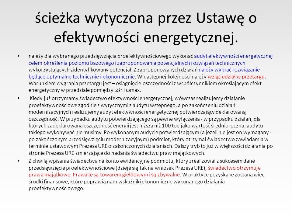 ścieżka wytyczona przez Ustawę o efektywności energetycznej. należy dla wybranego przedsięwzięcia proefektywnościowego wykonać audyt efektywności ener