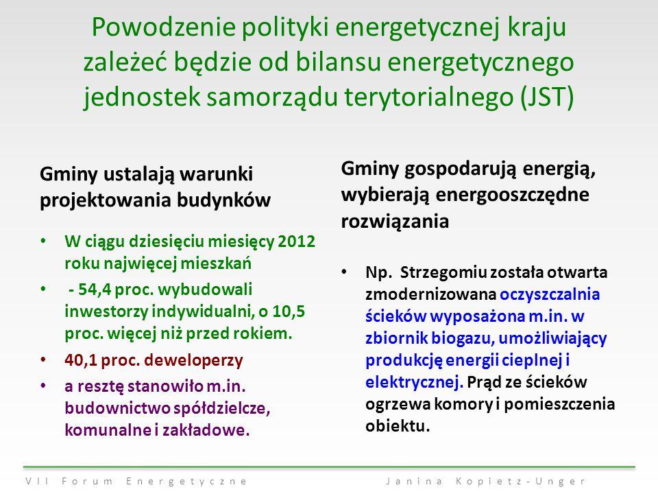 VII Forum Energetyczne Janina Kopietz-Unger Powodzenie polityki energetycznej kraju zależeć będzie od bilansu energetycznego jednostek samorządu teryt