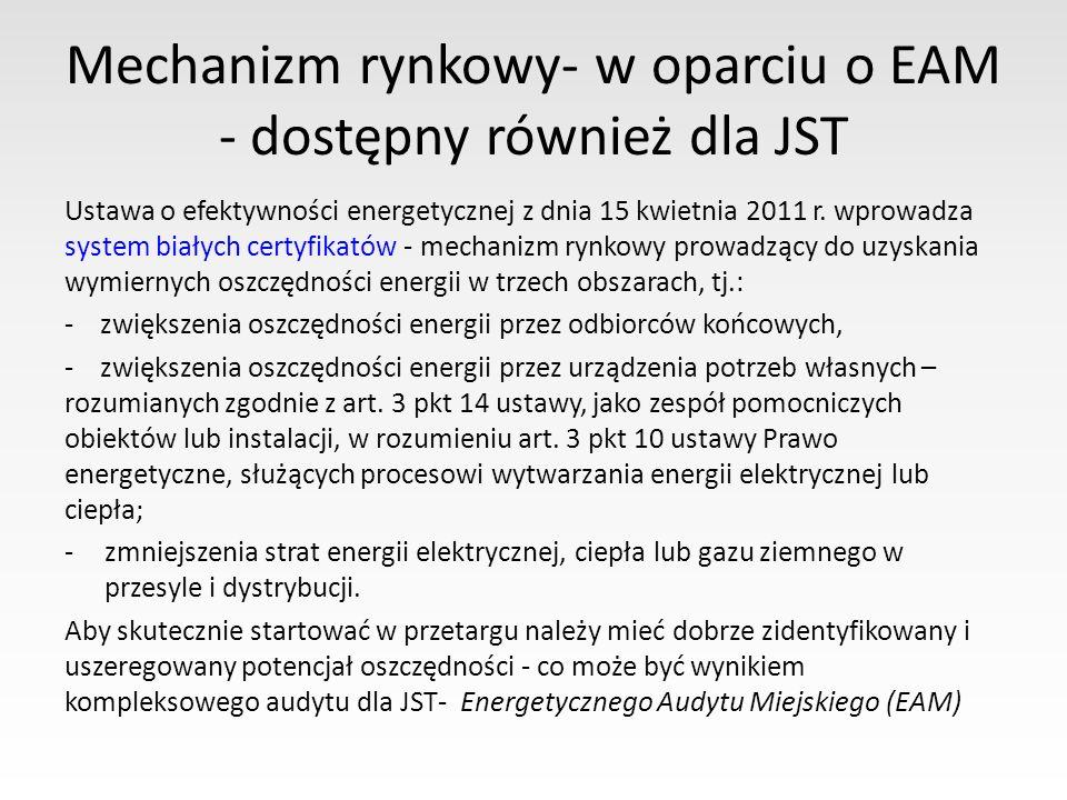 Mechanizm rynkowy- w oparciu o EAM - dostępny również dla JST Ustawa o efektywności energetycznej z dnia 15 kwietnia 2011 r. wprowadza system białych