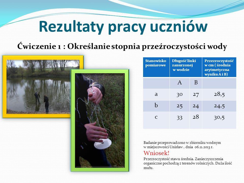 Rezultaty pracy uczniów Ćwiczenie 1 : Określanie stopnia przeźroczystości wody Stanowisko pomiarowe Długość linki zanurzonej w wodzie Przezroczystość