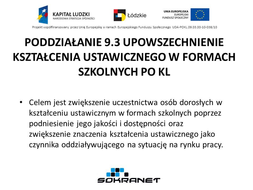 PODDZIAŁANIE 9.3 UPOWSZECHNIENIE KSZTAŁCENIA USTAWICZNEGO W FORMACH SZKOLNYCH PO KL Projekt współfinansowany przez Unię Europejską w ramach Europejski
