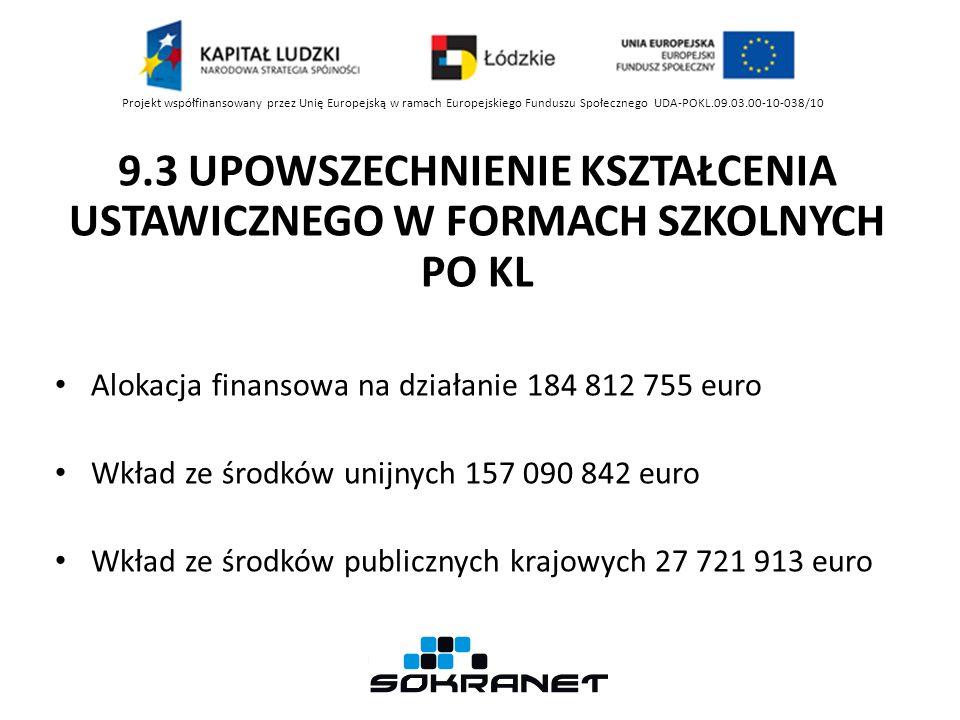 9.3 UPOWSZECHNIENIE KSZTAŁCENIA USTAWICZNEGO W FORMACH SZKOLNYCH PO KL Alokacja finansowa na działanie 184 812 755 euro Wkład ze środków unijnych 157 090 842 euro Wkład ze środków publicznych krajowych 27 721 913 euro Projekt współfinansowany przez Unię Europejską w ramach Europejskiego Funduszu Społecznego UDA-POKL.09.03.00-10-038/10