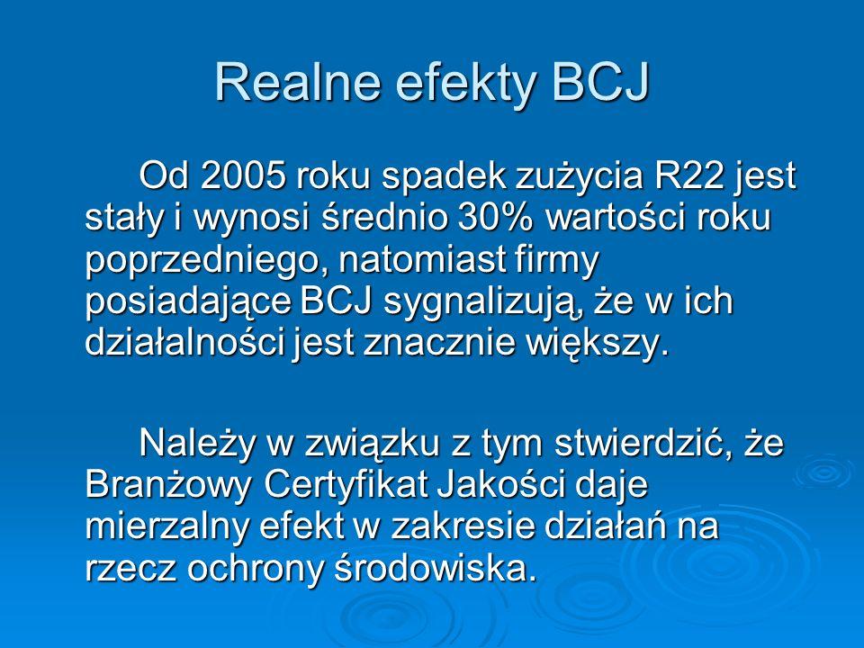 Realne efekty BCJ Od 2005 roku spadek zużycia R22 jest stały i wynosi średnio 30% wartości roku poprzedniego, natomiast firmy posiadające BCJ sygnalizują, że w ich działalności jest znacznie większy.