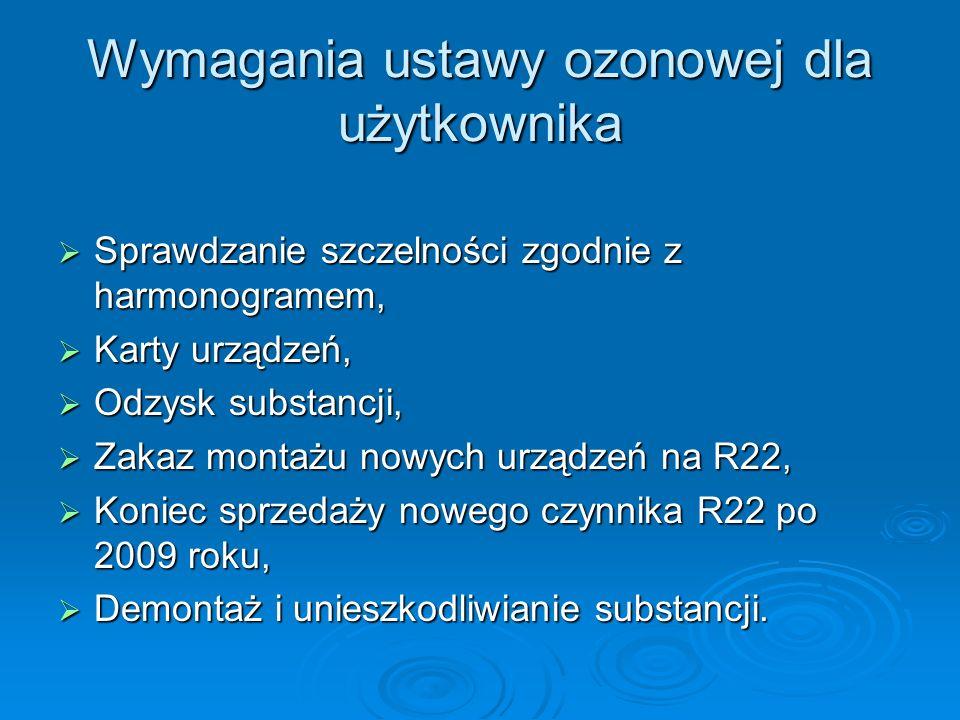 Wymagania ustawy ozonowej dla użytkownika Sprawdzanie szczelności zgodnie z harmonogramem, Sprawdzanie szczelności zgodnie z harmonogramem, Karty urządzeń, Karty urządzeń, Odzysk substancji, Odzysk substancji, Zakaz montażu nowych urządzeń na R22, Zakaz montażu nowych urządzeń na R22, Koniec sprzedaży nowego czynnika R22 po 2009 roku, Koniec sprzedaży nowego czynnika R22 po 2009 roku, Demontaż i unieszkodliwianie substancji.