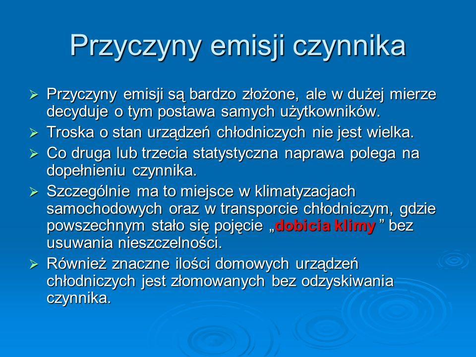Ograniczanie emisji – podstawowe zadanie W Polsce ponad 500 ton czynników chłodniczych ucieka do powietrza