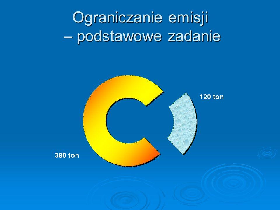 Jedynie 120 ton czynników objętych jest restrykcjami prawnymi, 380 ton to dobra wola i świadomość użytkowników.
