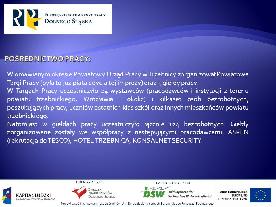 Projekt współfinansowany jest ze środków Unii Europejskiej w ramach Europejskiego Funduszu Społecznego. LIDER PROJEKTU: PARTNER PROJEKTU: W omawianym