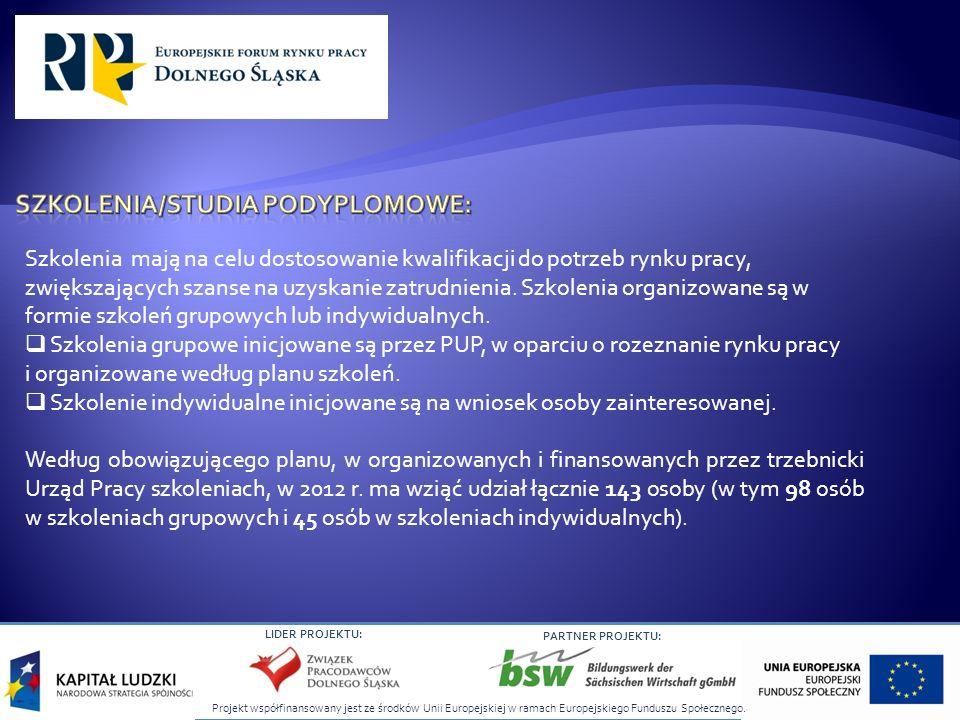 Projekt współfinansowany jest ze środków Unii Europejskiej w ramach Europejskiego Funduszu Społecznego. LIDER PROJEKTU: PARTNER PROJEKTU: Szkolenia ma