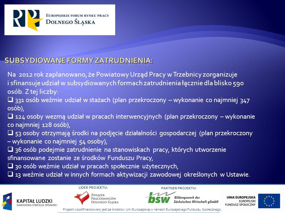 Projekt współfinansowany jest ze środków Unii Europejskiej w ramach Europejskiego Funduszu Społecznego. LIDER PROJEKTU: PARTNER PROJEKTU: Na 2012 rok