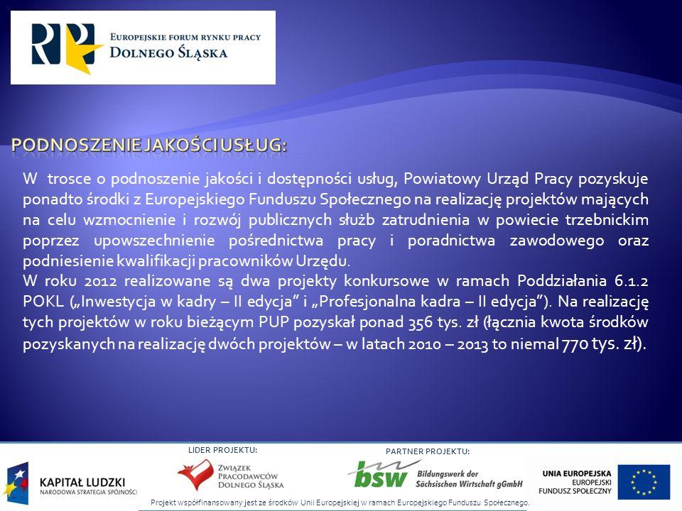 Projekt współfinansowany jest ze środków Unii Europejskiej w ramach Europejskiego Funduszu Społecznego. LIDER PROJEKTU: PARTNER PROJEKTU: W trosce o p
