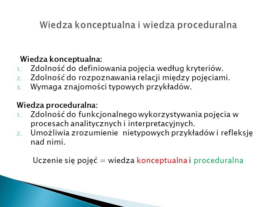 Wiedza konceptualna: 1. Zdolność do definiowania pojęcia według kryteriów. 2. Zdolność do rozpoznawania relacji między pojęciami. 3. Wymaga znajomości