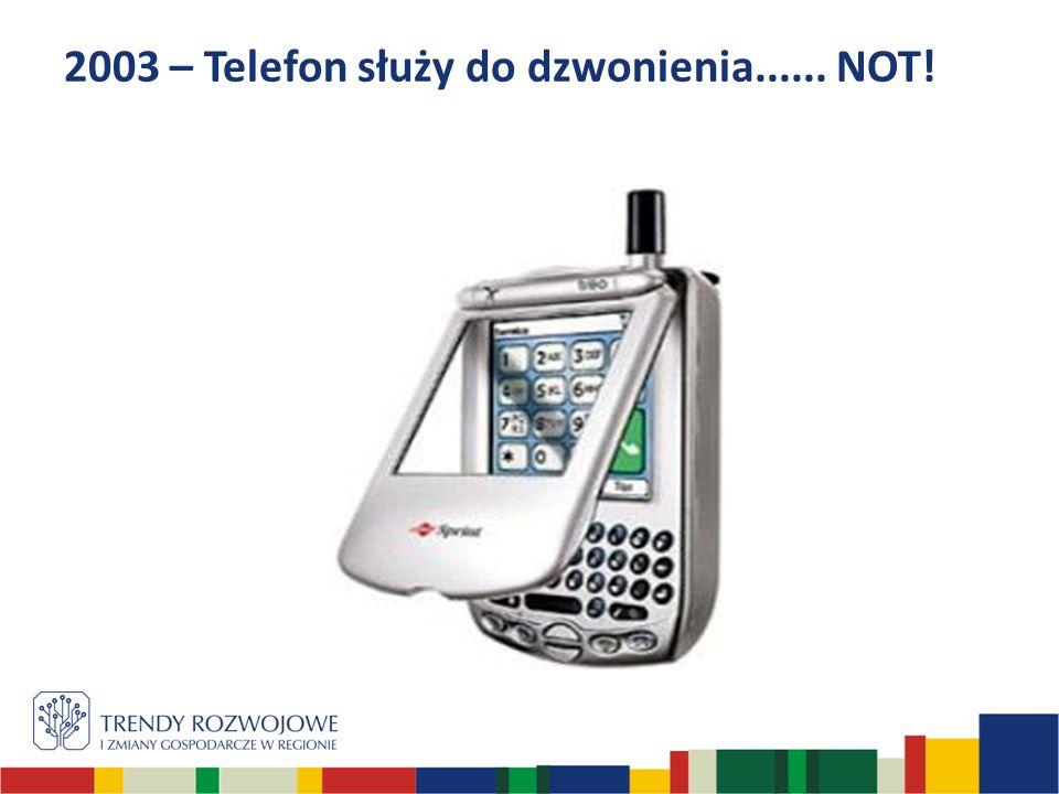 2003 – Telefon służy do dzwonienia...... NOT!