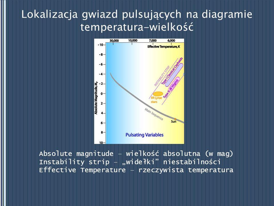 Lokalizacja gwiazd pulsujących na diagramie temperatura-wielkość Absolute magnitude – wielkość absolutna (w mag) Instability strip – widełki niestabil