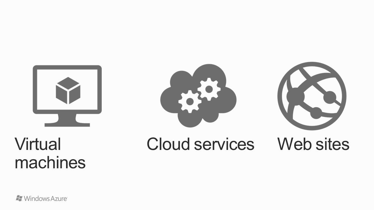 Cloud servicesWeb sitesVirtual machines