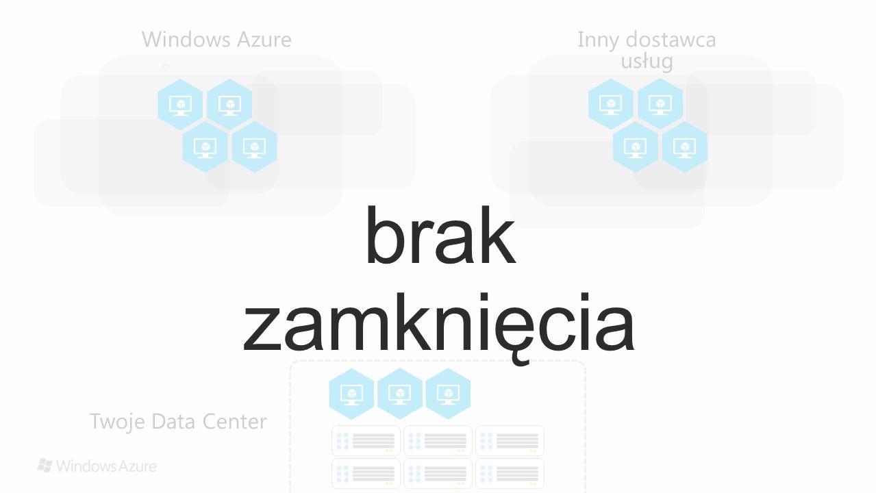 Windows Azure Twoje Data Center Inny dostawca usług brak zamknięcia